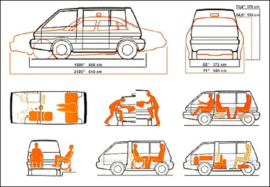New York Taxi Italdesign In questa foto si può vedere lo studio sugli spazi, perfetto nella sua ottimizzazione.