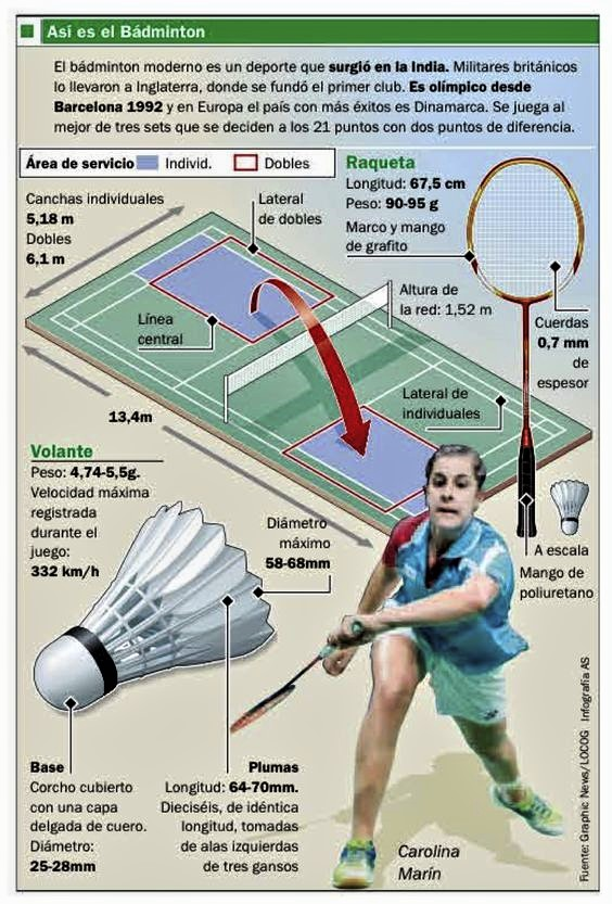 Set da badminton