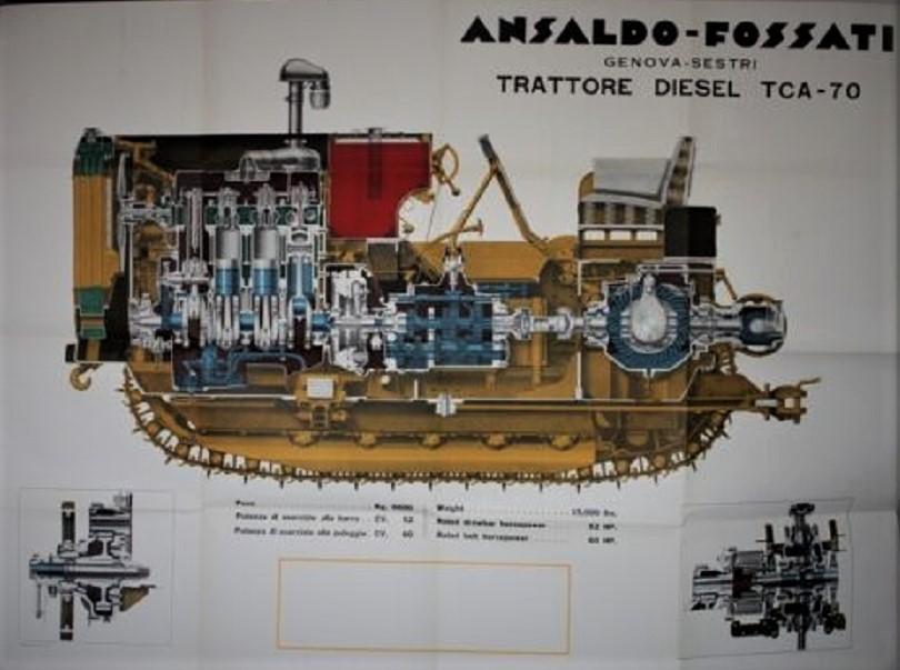 Ansaldo Fossati TCA 70 Lo schema del motore e le altre parti meccaniche.