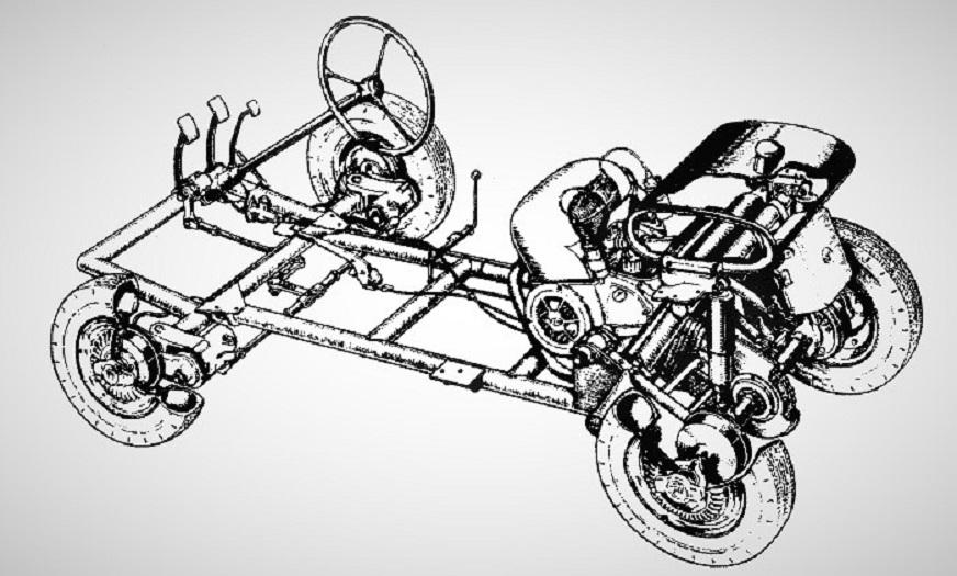 Frisky Sport Telaio e motore sul posteriore dove c'erano anche delle sospensioni indipendenti.